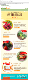 Top 5 Reasons to Love Our Veggies Email